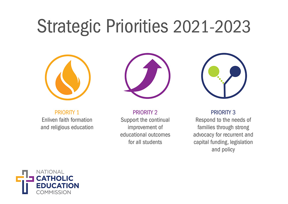 Strategic Priorities Summary 2021 2023 web